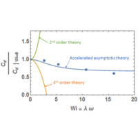 Steady sedimentation of a spherical particle under constant rotation