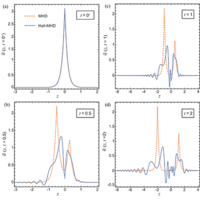 Impulse-driven Richtmyer-Meshkov instability in Hall-magnetohydrodynamics
