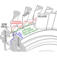 Inertial waves in turbine rim seal flows