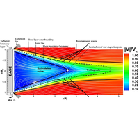 Coherent turbulence and entrainment in a supersonic, axisymmetric, separated/reattaching shear layer