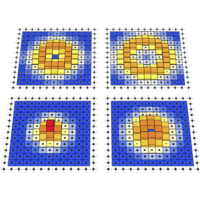 Position-Momentum Duality and Fractional Quantum Hall Effect in Chern Insulators