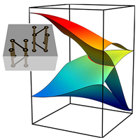 Observation of Hourglass Nodal Lines in Photonics