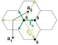 All Magic Angles in Twisted Bilayer Graphene are Topological