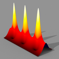 Excitation Modes of Bright Matter-Wave Solitons