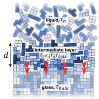 Surface-Bulk Interplay in Vapor-Deposited Glasses: Crossover Length and the Origin of Front Transformation
