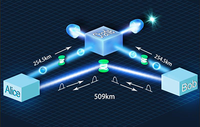 Sending-or-Not-Sending with Independent Lasers: Secure Twin-Field Quantum Key Distribution over 509 km