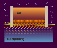 Complex Geometric Structure of a Simple Solid-Liquid Interface: GaN(0001)-Ga