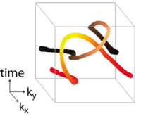 Hopf characterization of two-dimensional Floquet topological insulators