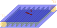 Fractional topological superconductivity and parafermion corner states
