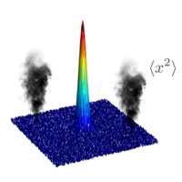 Probing localization and quantum geometry by spectroscopy