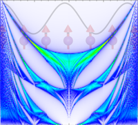 Topological spin excitations in Harper-Heisenberg spin chains