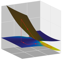 Transition from Dirac points to exceptional points in anisotropic waveguides