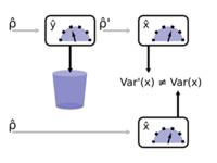 Measuring coherence of quantum measurements