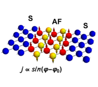 Anomalous phase shift in a Josephson junction via an antiferromagnetic interlayer