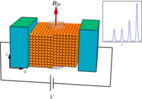 Dislocation defect as a bulk probe of monopole charge of multi-Weyl semimetals