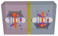 Cluster multipole dynamics in noncollinear antiferromagnets