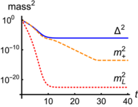 Mass hierarchy in collective modes of pair-density-wave superconductors
