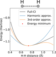 Theory of analytical energy derivatives for the variational quantum eigensolver