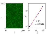 Thermal transport in long-range interacting Fermi-Pasta-Ulam chains