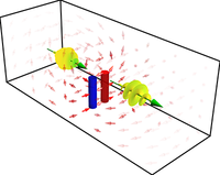Generation of electron vortices using nonexact electric fields