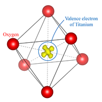 Collapse of the simple localized $3{d}^{1}$ orbital picture in Mott insulator