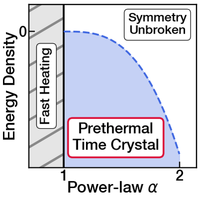 Long-Range Prethermal Phases of Nonequilibrium Matter