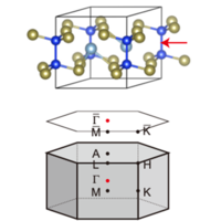 Fragile Phases as Affine Monoids: Classification and Material Examples