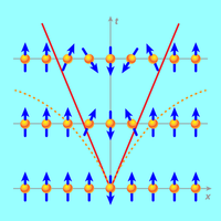 Strictly Linear Light Cones in Long-Range Interacting Systems of Arbitrary Dimensions