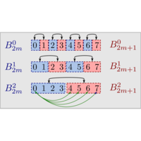 Nearly Optimal Measurement Scheduling for Partial Tomography of Quantum States