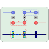 Phys  Rev  X 8, 041027 (2018) - Scaling Phononic Quantum Networks of