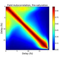 Phys  Rev  X 9, 011045 (2019) - Pump-Probe Ghost Imaging