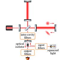 Quantum Limit for Laser Interferometric Gravitational-Wave Detectors from Optical Dissipation