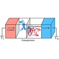 Entanglement Structure of Current-Driven Diffusive Fermion Systems
