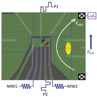 Benchmarking Gate Fidelities in a $\mathrm{Si}/\mathrm{SiGe}$ Two-Qubit Device