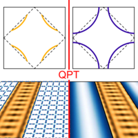 Density Wave Probes Cuprate Quantum Phase Transition