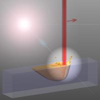 Bulk-Explosion-Induced Metal Spattering During Laser Processing