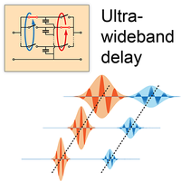 Quasielectrostatic Wave Propagation Beyond the Delay-Bandwidth Limit in Switched Networks