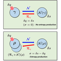 Fluctuation Theorems for a Quantum Channel
