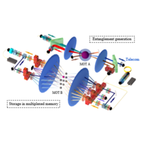 Long-Distance Entanglement between a Multiplexed Quantum Memory and a Telecom Photon