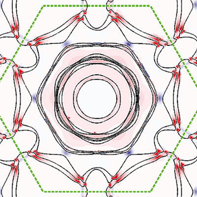 Physical Review B - Quantum supercapacitors